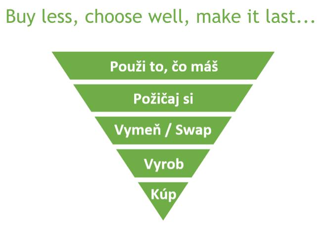 Buy less, choose well, make it last...